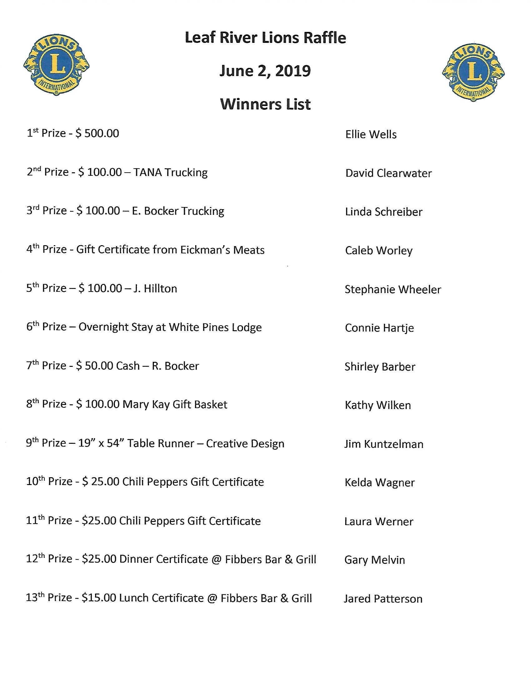 2019 Lions Raffle Winners